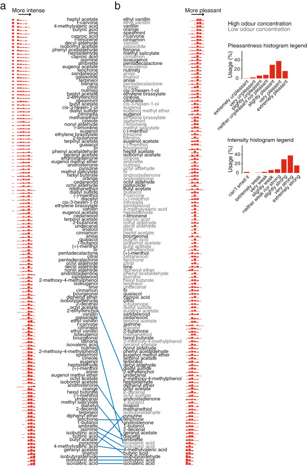 http://static-content.springer.com/image/art%3A10.1186%2F1471-2202-13-122/MediaObjects/12868_2012_2787_Fig6_HTML.jpg