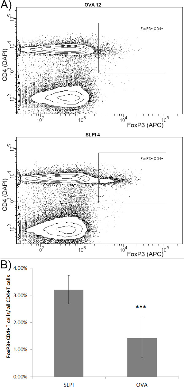 http://static-content.springer.com/image/art%3A10.1186%2F1471-2202-13-30/MediaObjects/12868_2011_2507_Fig5_HTML.jpg