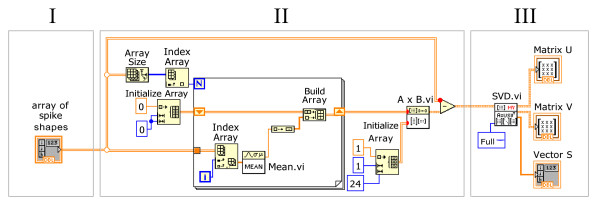 http://static-content.springer.com/image/art%3A10.1186%2F1471-2202-13-96/MediaObjects/12868_2012_2779_Fig6_HTML.jpg