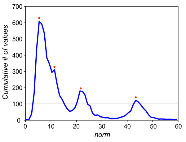 http://static-content.springer.com/image/art%3A10.1186%2F1471-2202-13-96/MediaObjects/12868_2012_2779_Fig7_HTML.jpg
