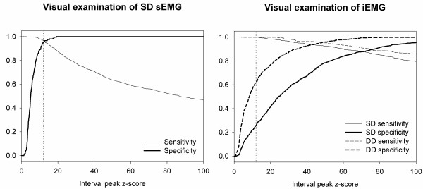 http://static-content.springer.com/image/art%3A10.1186%2F1471-2202-14-39/MediaObjects/12868_2012_2872_Fig4_HTML.jpg