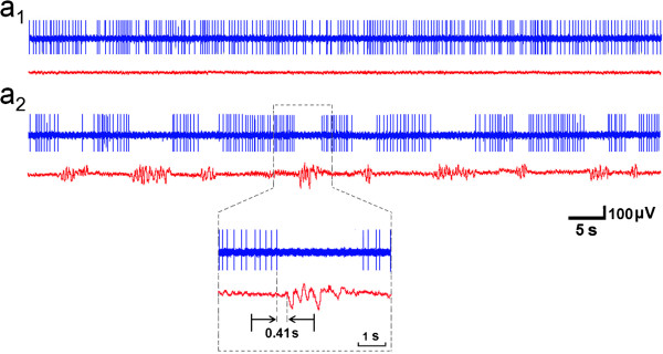 http://static-content.springer.com/image/art%3A10.1186%2F1471-2202-14-85/MediaObjects/12868_2012_3426_Fig4_HTML.jpg