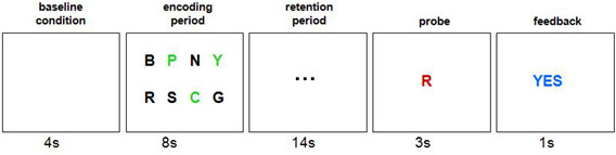 http://static-content.springer.com/image/art%3A10.1186%2F1471-2202-15-52/MediaObjects/12868_2013_3500_Fig1_HTML.jpg