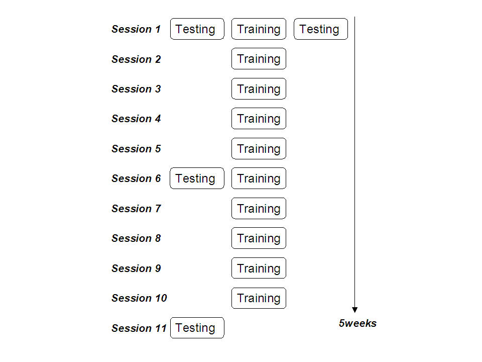 http://static-content.springer.com/image/art%3A10.1186%2F1471-2202-4-26/MediaObjects/12868_2003_Article_69_Fig7_HTML.jpg