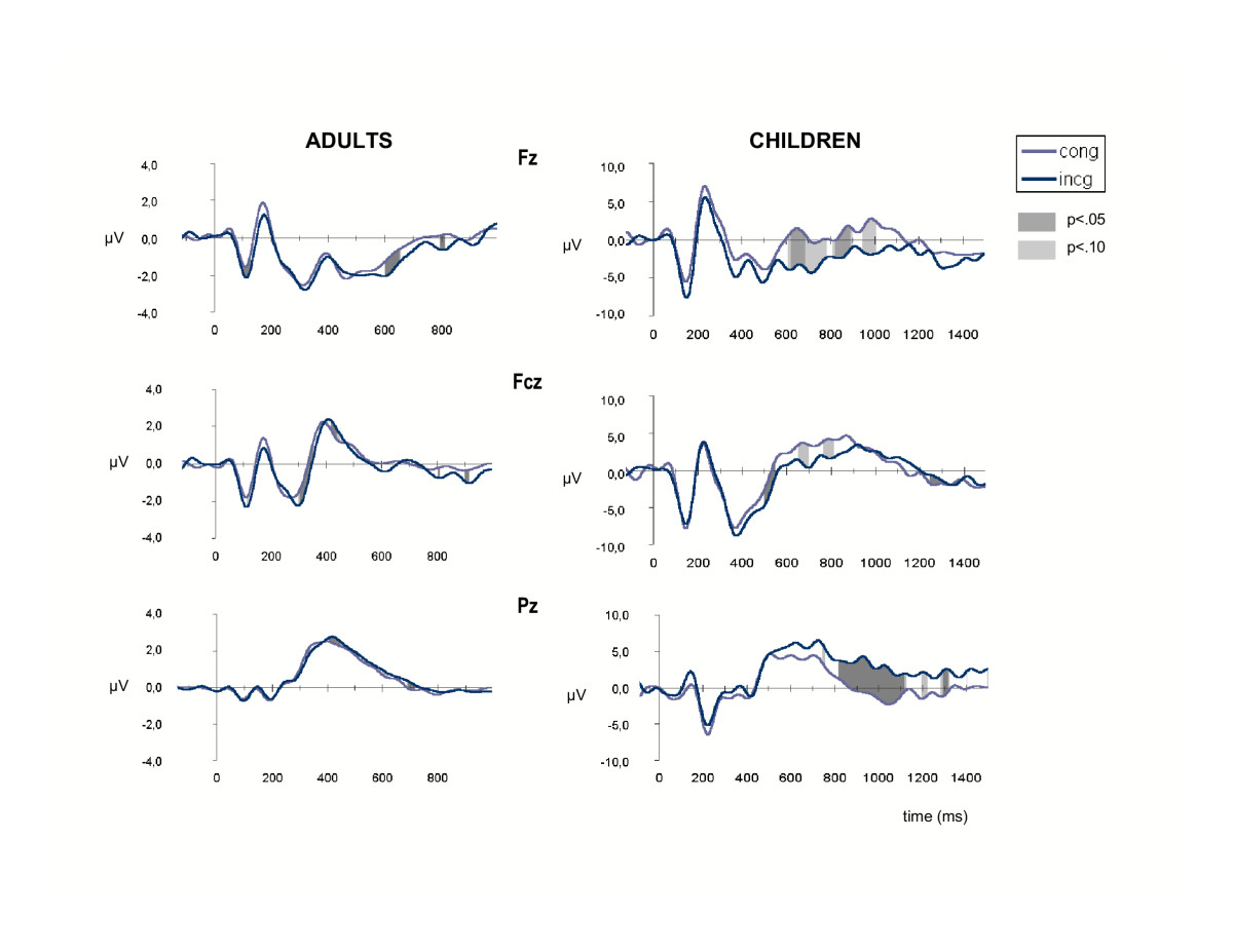 http://static-content.springer.com/image/art%3A10.1186%2F1471-2202-5-39/MediaObjects/12868_2004_Article_115_Fig4_HTML.jpg
