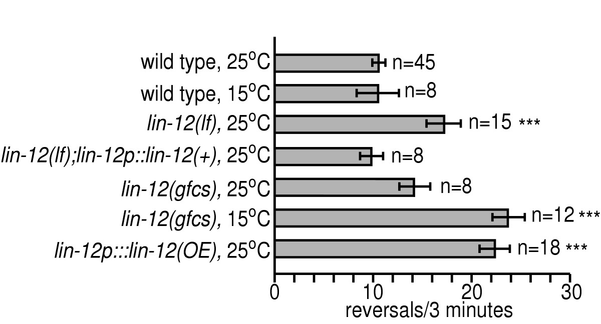 http://static-content.springer.com/image/art%3A10.1186%2F1471-2202-6-45/MediaObjects/12868_2005_Article_179_Fig1_HTML.jpg
