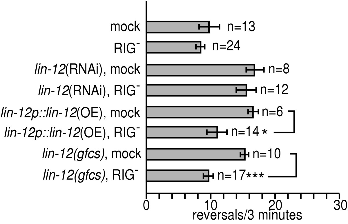 http://static-content.springer.com/image/art%3A10.1186%2F1471-2202-6-45/MediaObjects/12868_2005_Article_179_Fig6_HTML.jpg
