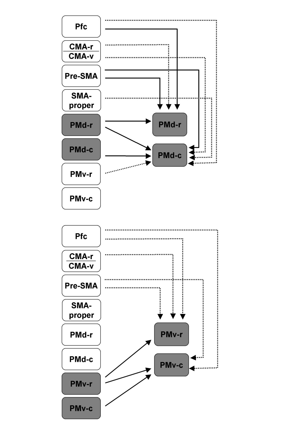 http://static-content.springer.com/image/art%3A10.1186%2F1471-2202-6-67/MediaObjects/12868_2005_Article_201_Fig9_HTML.jpg