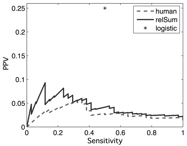 http://static-content.springer.com/image/art%3A10.1186%2F1471-2202-7-S1-S8/MediaObjects/12868_2006_Article_295_Fig4_HTML.jpg