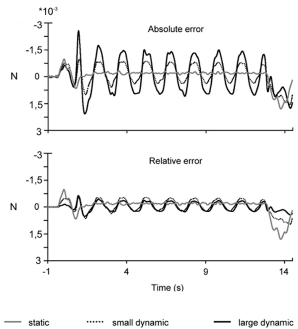 http://static-content.springer.com/image/art%3A10.1186%2F1471-2202-8-101/MediaObjects/12868_2007_Article_399_Fig1_HTML.jpg