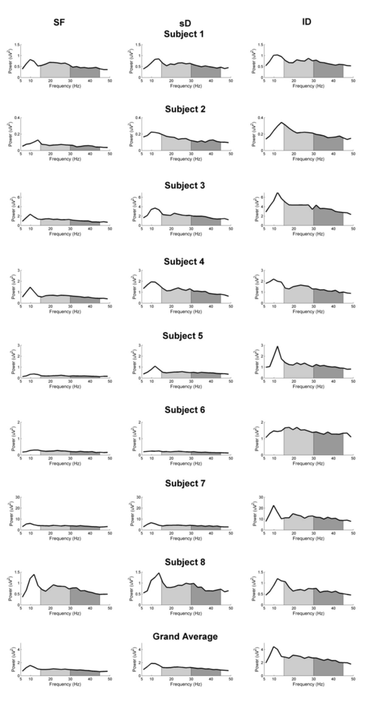 http://static-content.springer.com/image/art%3A10.1186%2F1471-2202-8-101/MediaObjects/12868_2007_Article_399_Fig5_HTML.jpg
