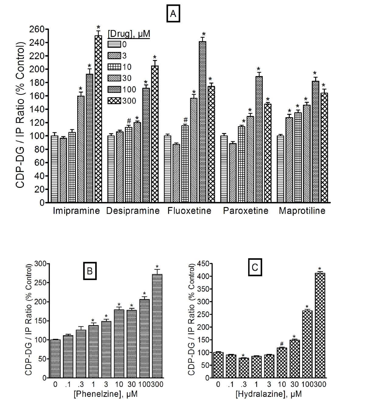 http://static-content.springer.com/image/art%3A10.1186%2F1471-2202-9-12/MediaObjects/12868_2007_Article_695_Fig8_HTML.jpg
