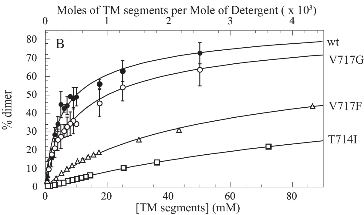 http://static-content.springer.com/image/art%3A10.1186%2F1471-2202-9-17/MediaObjects/12868_2007_Article_700_Fig4_HTML.jpg