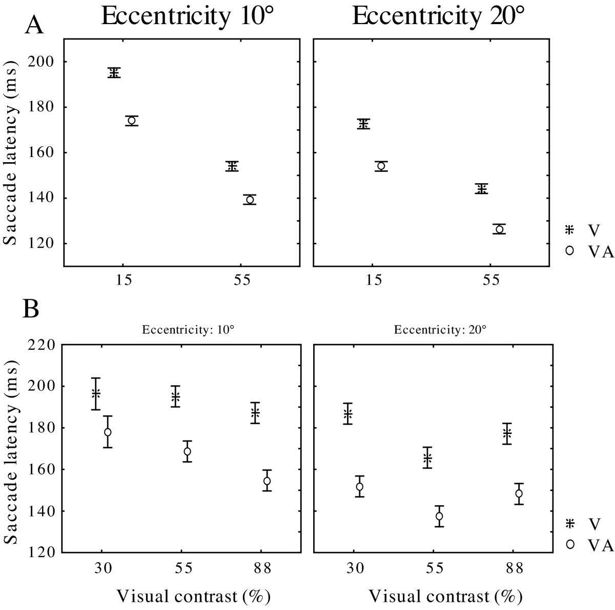 http://static-content.springer.com/image/art%3A10.1186%2F1471-2202-9-79/MediaObjects/12868_2008_Article_762_Fig2_HTML.jpg