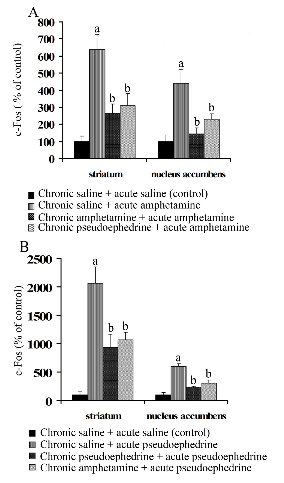 http://static-content.springer.com/image/art%3A10.1186%2F1471-2202-9-99/MediaObjects/12868_2008_Article_782_Fig3_HTML.jpg