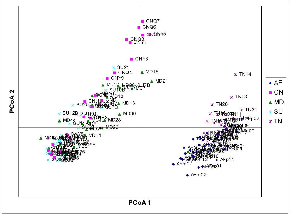 http://static-content.springer.com/image/art%3A10.1186%2F1471-2229-10-259/MediaObjects/12870_2010_Article_753_Fig1_HTML.jpg