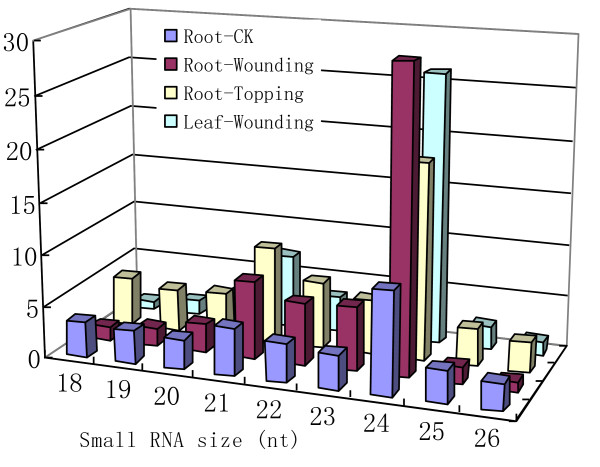 http://static-content.springer.com/image/art%3A10.1186%2F1471-2229-12-28/MediaObjects/12870_2011_989_Fig1_HTML.jpg