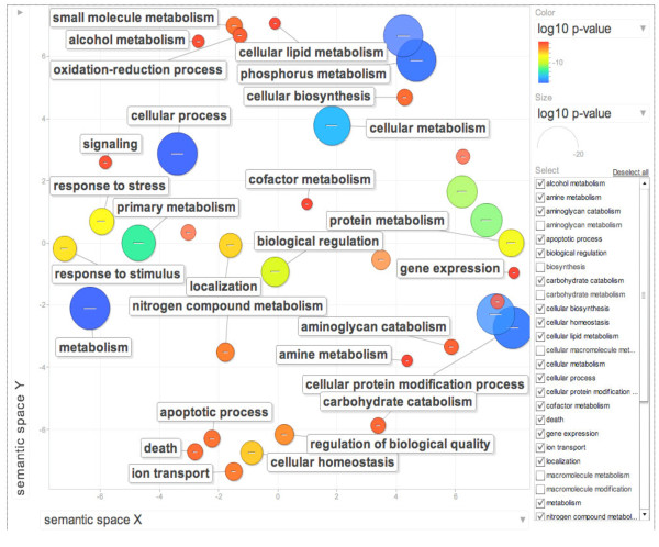 http://static-content.springer.com/image/art%3A10.1186%2F1471-2229-13-153/MediaObjects/12870_2013_1358_Fig4_HTML.jpg