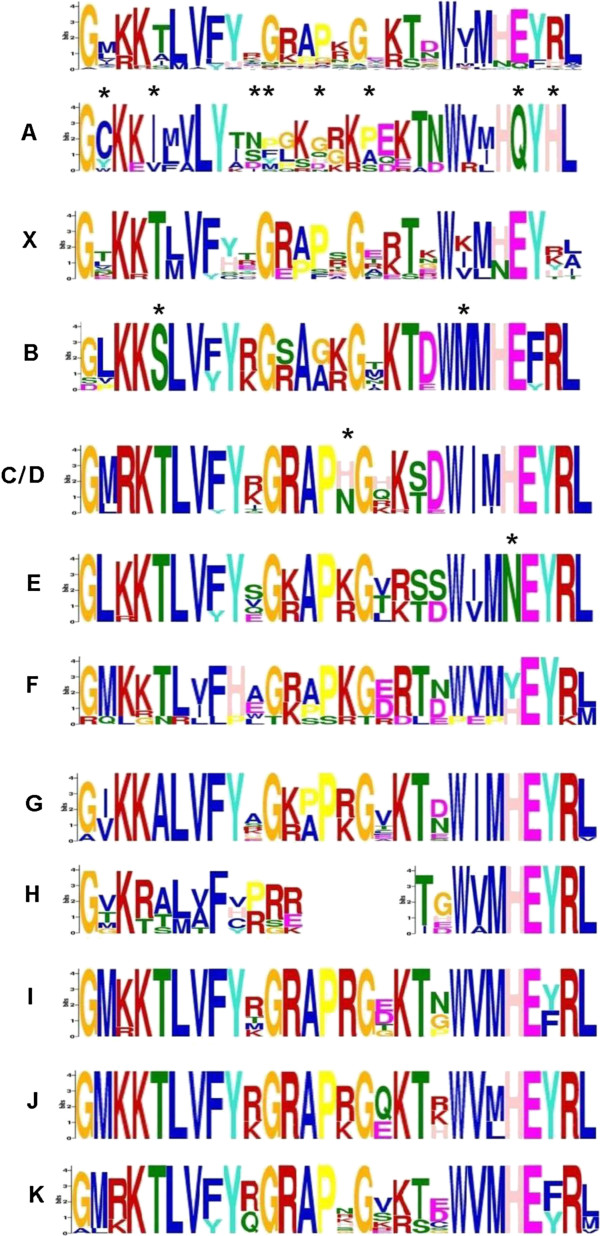 http://static-content.springer.com/image/art%3A10.1186%2F1471-2229-13-85/MediaObjects/12870_2012_1301_Fig8_HTML.jpg