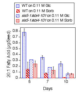 http://static-content.springer.com/image/art%3A10.1186%2F1471-2229-2-4/MediaObjects/12870_2001_Article_7_Fig7_HTML.jpg