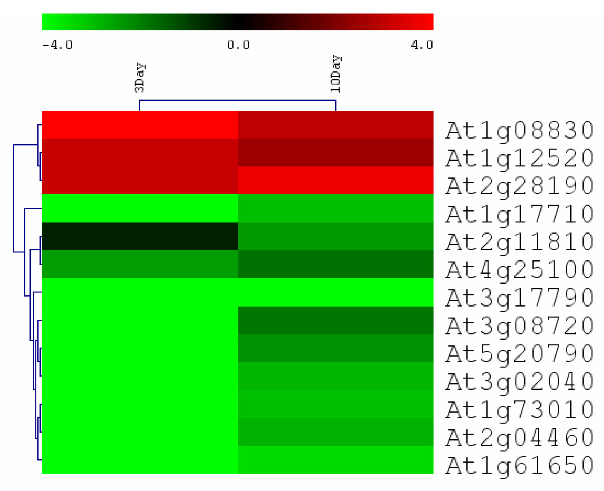http://static-content.springer.com/image/art%3A10.1186%2F1471-2229-8-87/MediaObjects/12870_2007_Article_295_Fig3_HTML.jpg