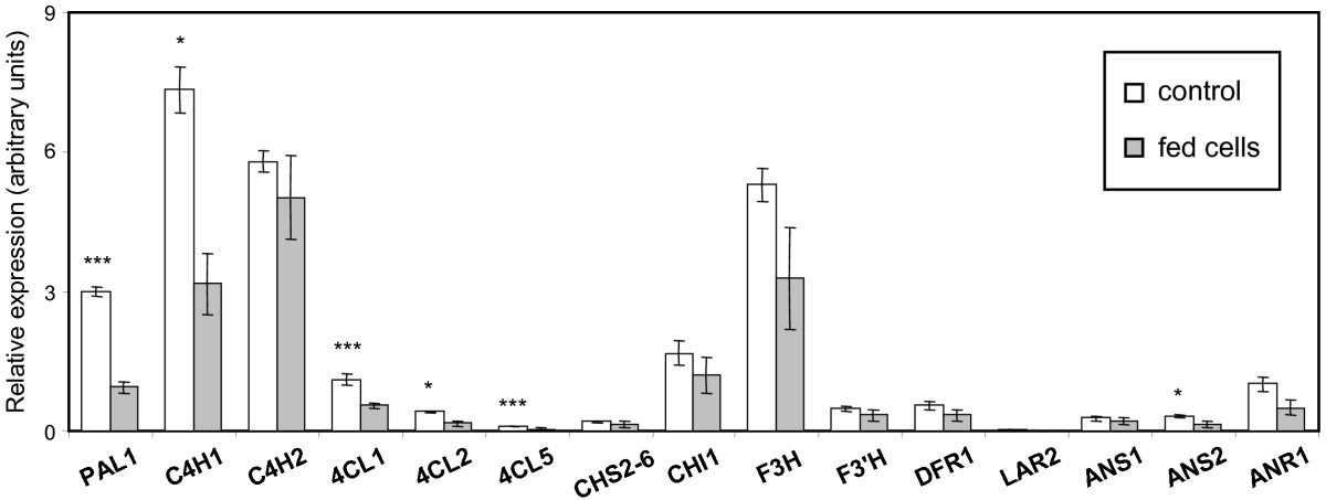 http://static-content.springer.com/image/art%3A10.1186%2F1471-2229-9-151/MediaObjects/12870_2009_Article_493_Fig5_HTML.jpg