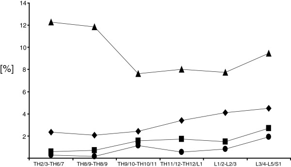 http://static-content.springer.com/image/art%3A10.1186%2F1471-2253-12-31/MediaObjects/12871_2012_155_Fig2_HTML.jpg