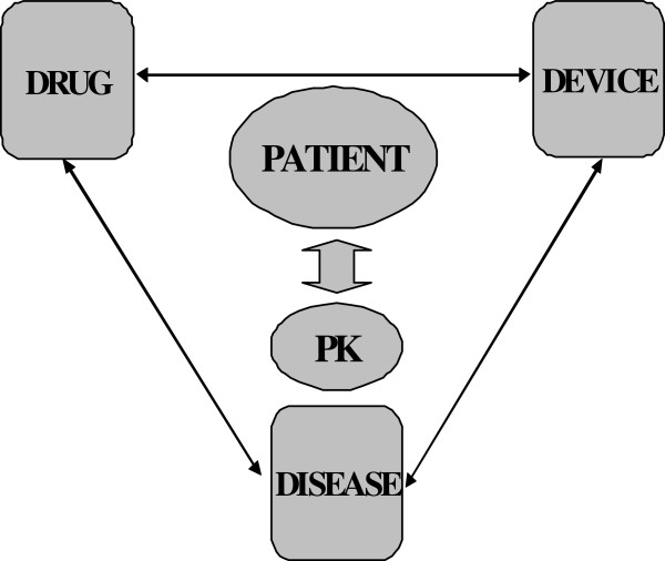 http://static-content.springer.com/image/art%3A10.1186%2F1471-2253-13-7/MediaObjects/12871_2013_159_Fig1_HTML.jpg