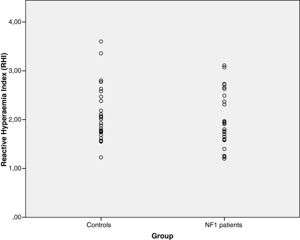http://static-content.springer.com/image/art%3A10.1186%2F1471-2261-13-18/MediaObjects/12872_2012_556_Fig2_HTML.jpg