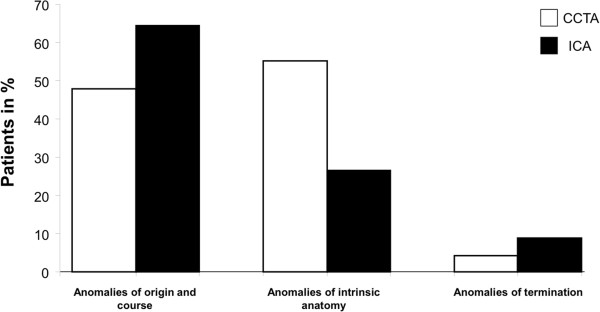 http://static-content.springer.com/image/art%3A10.1186%2F1471-2261-14-81/MediaObjects/12872_2013_739_Fig1_HTML.jpg