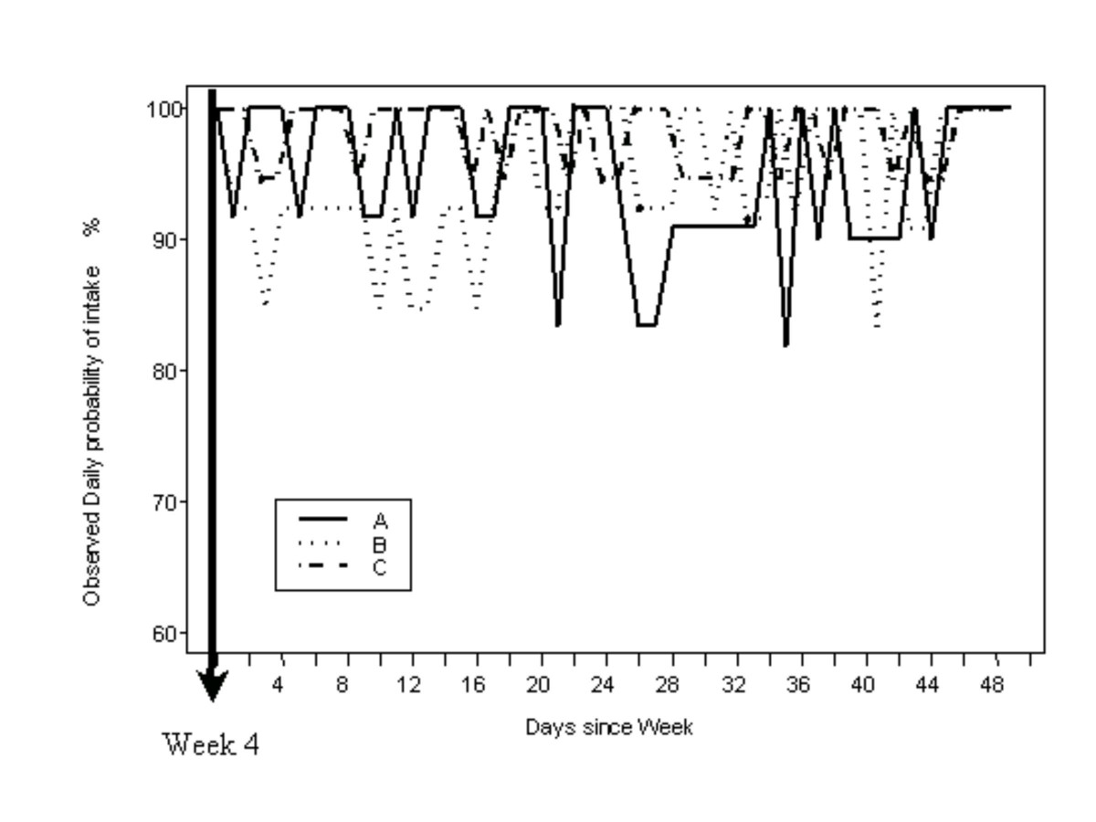 http://static-content.springer.com/image/art%3A10.1186%2F1471-2261-6-36/MediaObjects/12872_2006_Article_127_Fig4_HTML.jpg