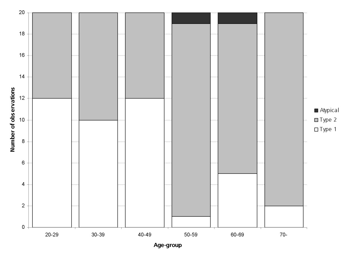 http://static-content.springer.com/image/art%3A10.1186%2F1471-2261-7-22/MediaObjects/12872_2007_Article_162_Fig3_HTML.jpg