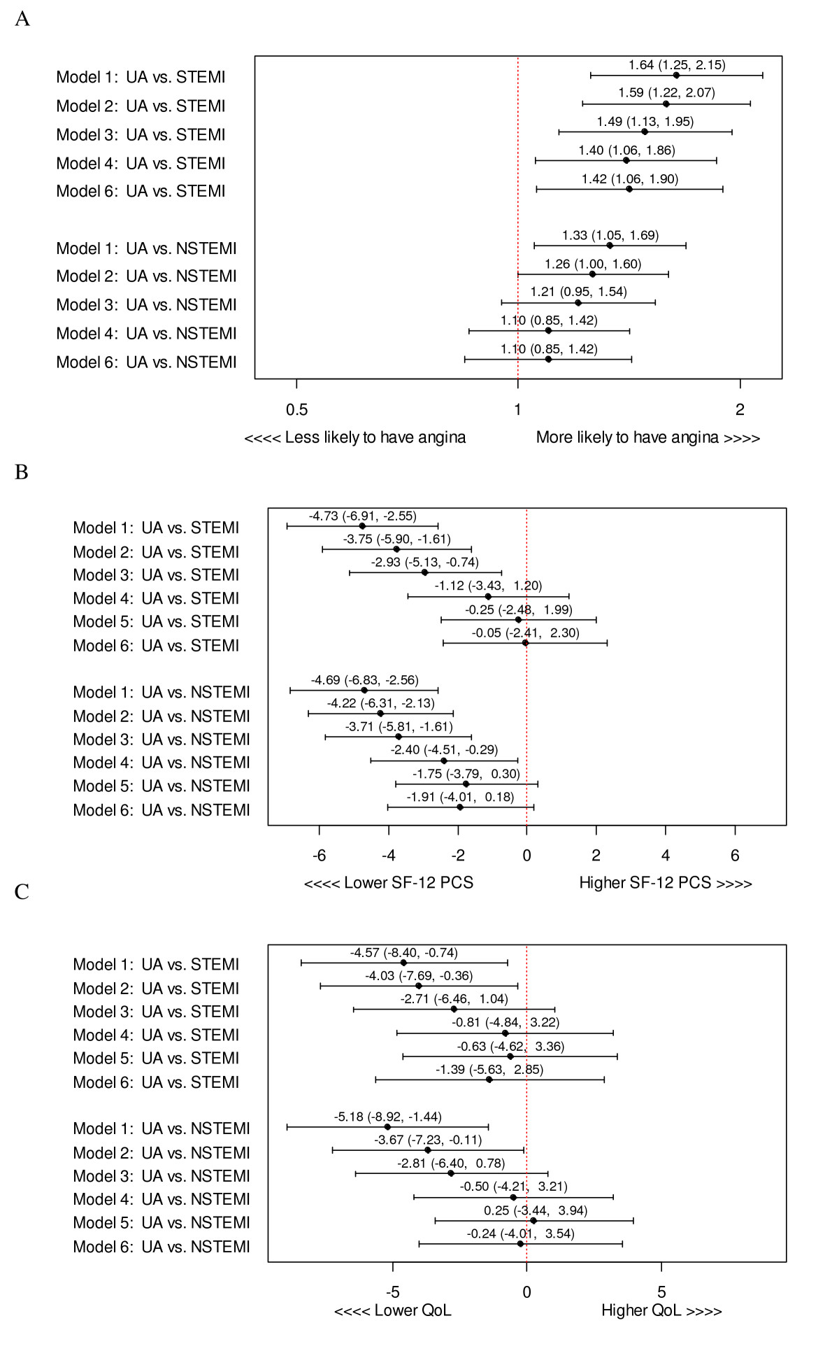 http://static-content.springer.com/image/art%3A10.1186%2F1471-2261-7-28/MediaObjects/12872_2007_Article_28_Fig4_HTML.jpg