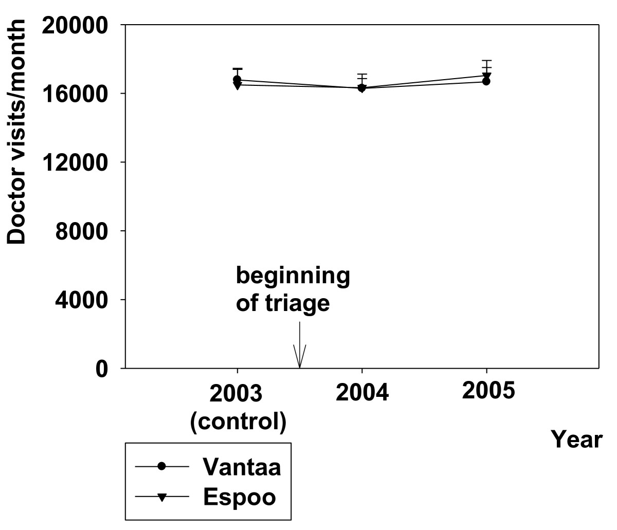 http://static-content.springer.com/image/art%3A10.1186%2F1471-227X-10-12/MediaObjects/12873_2009_Article_105_Fig2_HTML.jpg