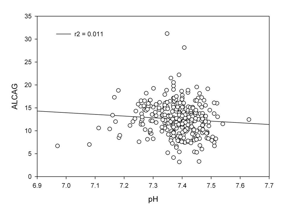 http://static-content.springer.com/image/art%3A10.1186%2F1471-227X-8-18/MediaObjects/12873_2008_Article_69_Fig2_HTML.jpg
