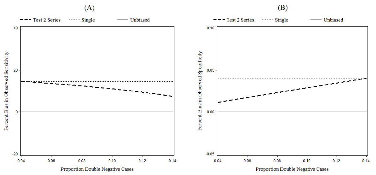 http://static-content.springer.com/image/art%3A10.1186%2F1471-2288-10-3/MediaObjects/12874_2009_Article_406_Fig5_HTML.jpg