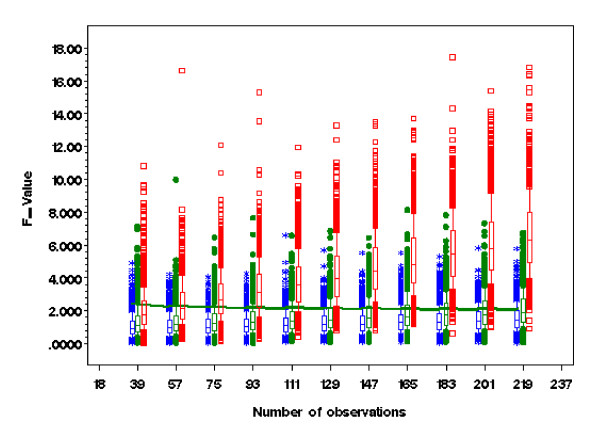 http://static-content.springer.com/image/art%3A10.1186%2F1471-2288-11-118/MediaObjects/12874_2011_632_Fig2_HTML.jpg