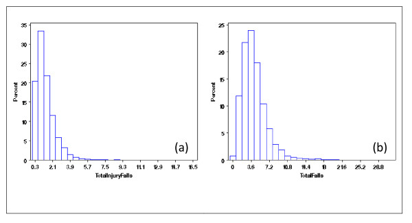 http://static-content.springer.com/image/art%3A10.1186%2F1471-2288-11-118/MediaObjects/12874_2011_632_Fig3_HTML.jpg