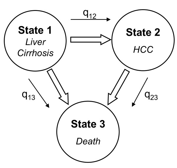 http://static-content.springer.com/image/art%3A10.1186%2F1471-2288-11-38/MediaObjects/12874_2010_554_Fig1_HTML.jpg