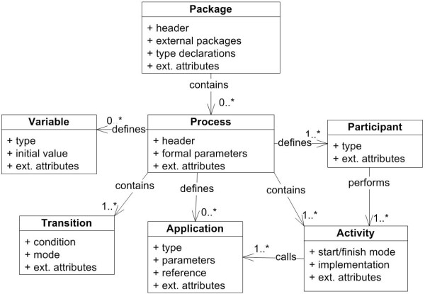 http://static-content.springer.com/image/art%3A10.1186%2F1471-2288-11-43/MediaObjects/12874_2010_553_Fig1_HTML.jpg