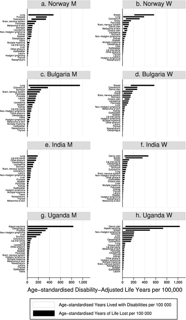 http://static-content.springer.com/image/art%3A10.1186%2F1471-2288-12-125/MediaObjects/12874_2011_790_Fig2_HTML.jpg