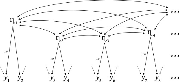 http://static-content.springer.com/image/art%3A10.1186%2F1471-2288-12-159/MediaObjects/12874_2011_804_Fig1_HTML.jpg