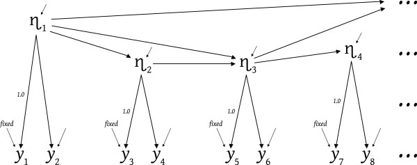 http://static-content.springer.com/image/art%3A10.1186%2F1471-2288-12-159/MediaObjects/12874_2011_804_Fig2_HTML.jpg