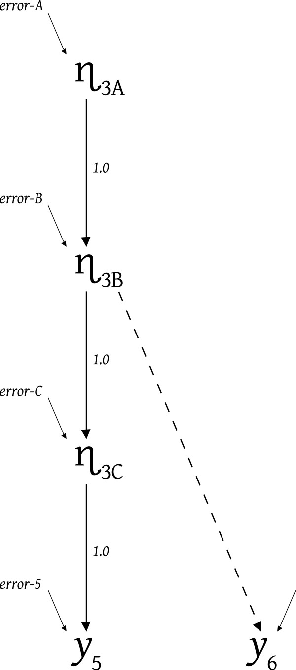 http://static-content.springer.com/image/art%3A10.1186%2F1471-2288-12-159/MediaObjects/12874_2011_804_Fig3_HTML.jpg