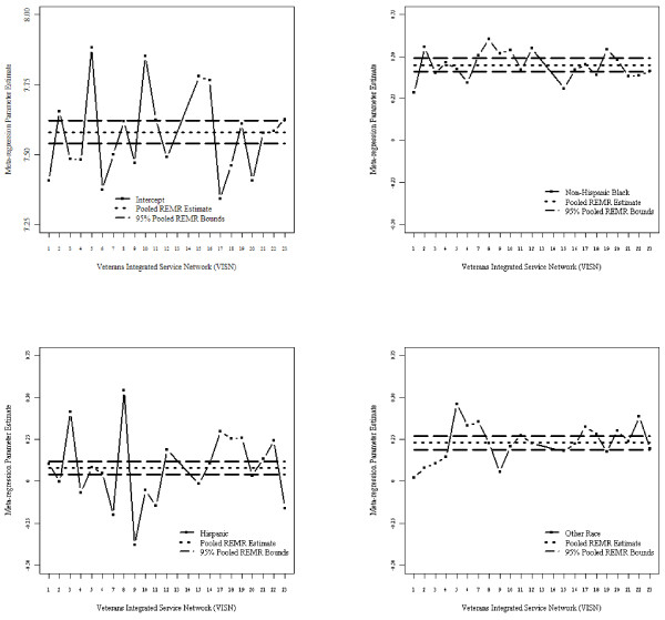 http://static-content.springer.com/image/art%3A10.1186%2F1471-2288-12-163/MediaObjects/12874_2012_844_Fig1_HTML.jpg