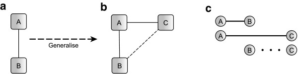 http://static-content.springer.com/image/art%3A10.1186%2F1471-2288-12-167/MediaObjects/12874_2012_885_Fig1_HTML.jpg