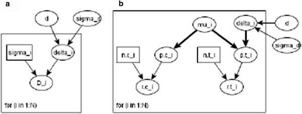 http://static-content.springer.com/image/art%3A10.1186%2F1471-2288-12-167/MediaObjects/12874_2012_885_Fig2_HTML.jpg