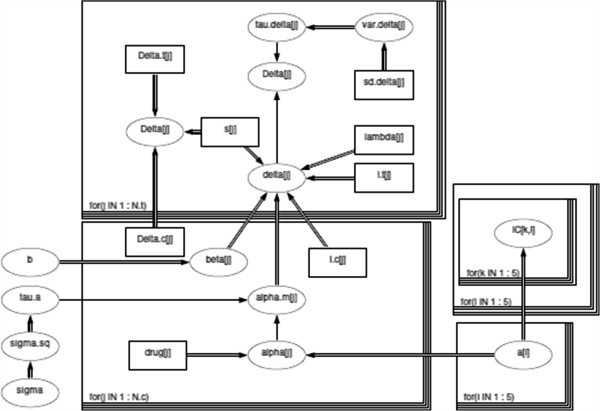 http://static-content.springer.com/image/art%3A10.1186%2F1471-2288-12-167/MediaObjects/12874_2012_885_Fig3_HTML.jpg