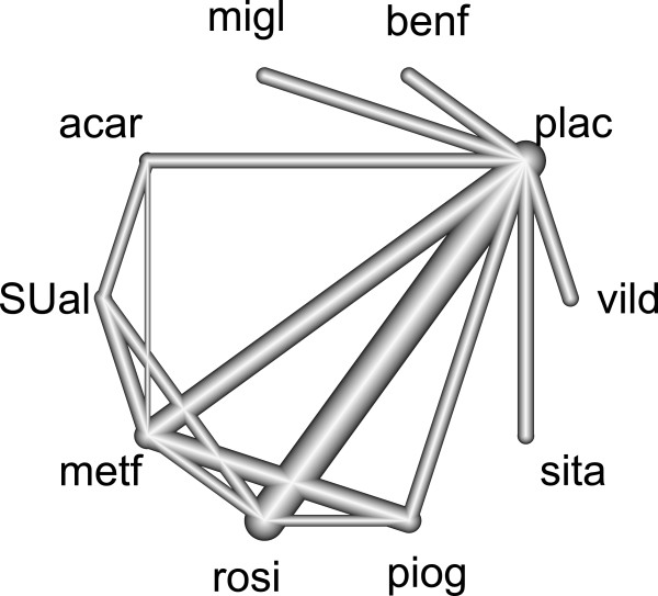 http://static-content.springer.com/image/art%3A10.1186%2F1471-2288-13-35/MediaObjects/12874_2012_934_Fig4_HTML.jpg