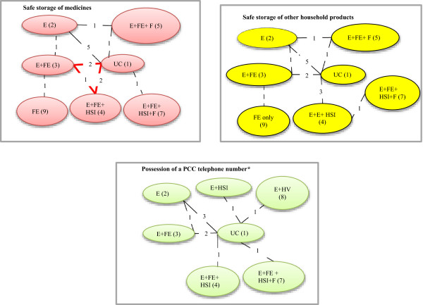 http://static-content.springer.com/image/art%3A10.1186%2F1471-2288-14-92/MediaObjects/12874_2014_1171_Fig1_HTML.jpg